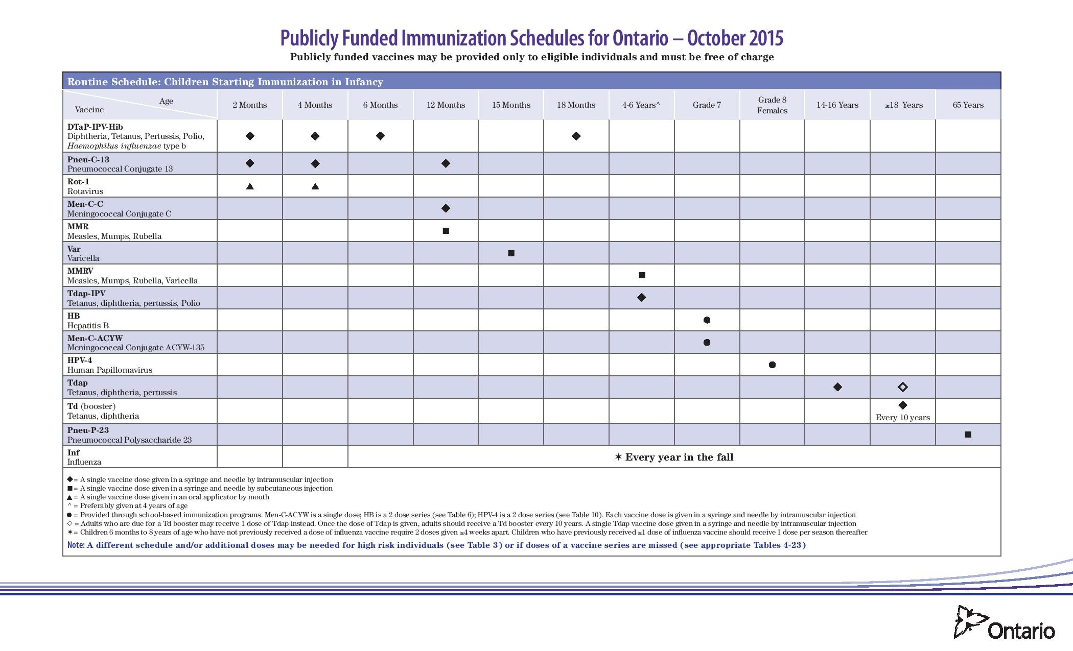 https://www.kflaph.ca/en/clinics-and-classes/Immunization-Clinics.aspx